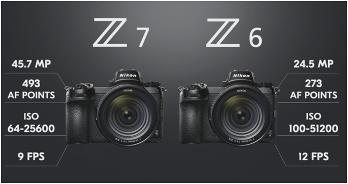 Z Series Mirrorless Nikon Cameras